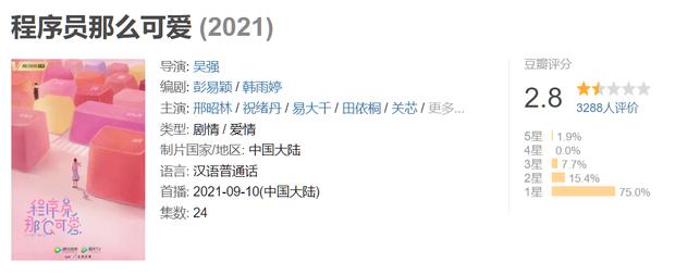 Phim của bản sao Dương Dương ẵm điểm thấp đến xấu hổ, phá luôn kỷ lục của thảm họa eSports nhà Hứa Khải - Ảnh 1.