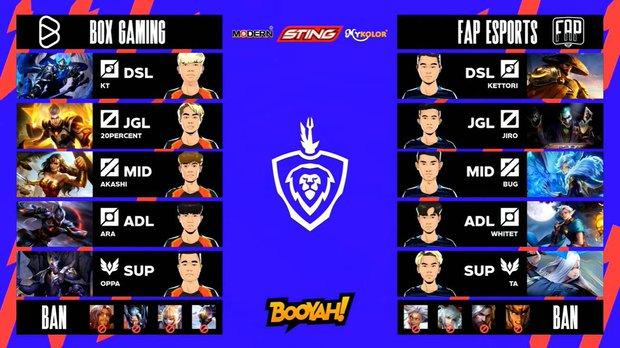 FAP Esports tiếp tục thua thảm với đội hình xáo trộn, BOX Gaming thăng hoa sau chiến thắng trước Team Flash - Ảnh 2.