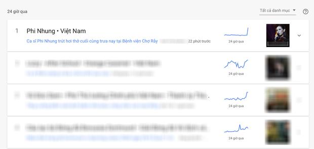 Từ khoá Phi Nhung lọt top 1 tìm kiếm trên Google tại Việt Nam - Ảnh 2.