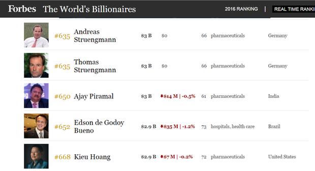 Tỷ phú hứa thay Phi Nhung lo cho 23 trẻ mồ côi: Top 400 người giàu nhất nước Mỹ, ở khu biệt thự hơn 720 tỷ đồng - Ảnh 4.