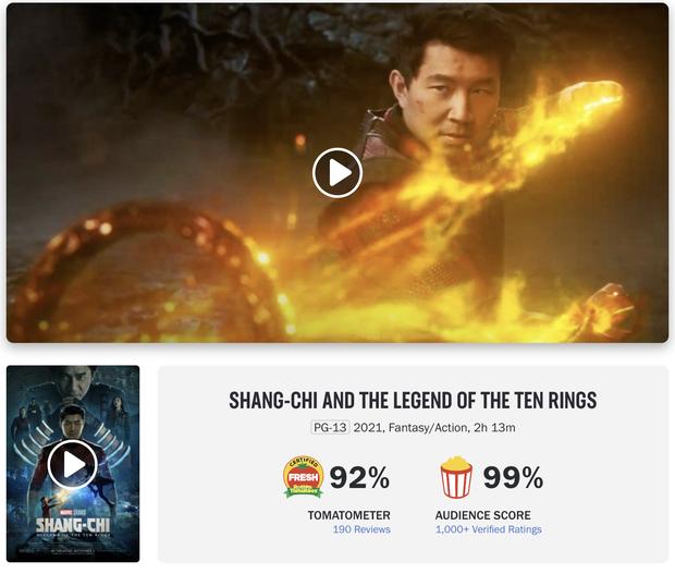 Shang-Chi vừa chiếu đã nhận số điểm chạm nóc, vượt qua Endgame và phá đảo Marvel: Bộ phim hoàn hảo từ đầu tới cuối! - Ảnh 2.
