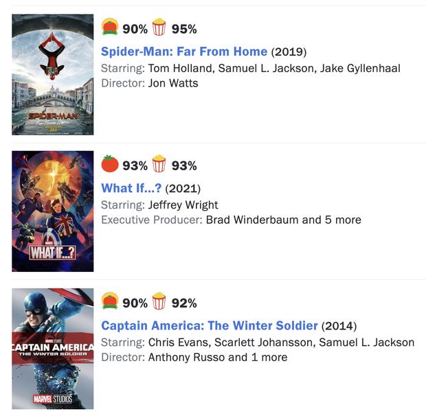 Shang-Chi vừa chiếu đã nhận số điểm chạm nóc, vượt qua Endgame và phá đảo Marvel: Bộ phim hoàn hảo từ đầu tới cuối! - Ảnh 3.