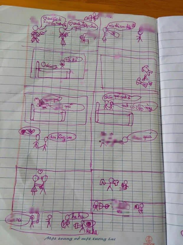 Cậu bé 8 tuổi vẽ chi tiết cảnh quan hệ tình dục, bị giáo viên phát hiện, kể lý do khiến cha mẹ hoảng sợ - Ảnh 1.