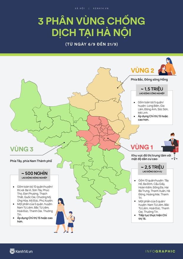 Hà Nội gợi ý từ bây giờ vùng cam và xanh cần mạnh dạn sản xuất, kinh doanh - Ảnh 3.