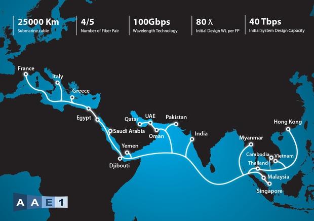 """Hai tuyến cáp quang biển tại Việt Nam đồng loạt gặp sự cố, Internet đi quốc tế """"giật lag"""" nghiêm trọng - Ảnh 1."""