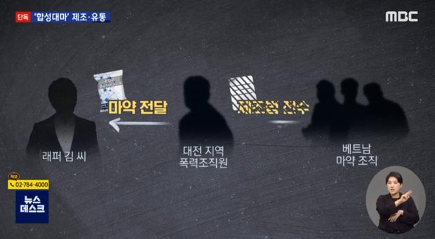 Nóng: Cảnh sát bắt khẩn 1 sao Hàn và 1 người Việt vì tội buôn ma túy từ đường dây Việt Nam, tịch thu 7kg chất gây nghiện trị giá 34 tỷ đồng - Ảnh 6.