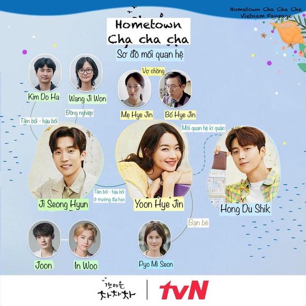 Rộ tin Kim Seon Ho bay màu ở tập cuối Hometown Cha-Cha-Cha, netizen dằn mặt cực gắt điêu một vừa hai phải thôi! - Ảnh 2.