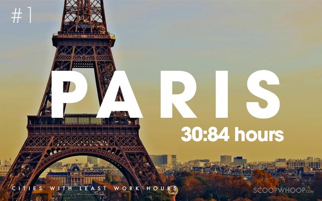 10 thành phố có số giờ làm việc ít nhất thế giới - Ảnh 10.