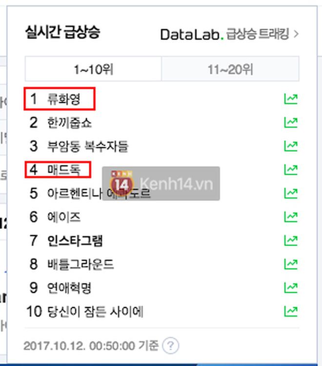 """Lên phim quá bốc lửa, Hwayoung """"phá đảo"""" lượt view, đứng đầu top tìm kiếm Hàn Quốc - Ảnh 1."""