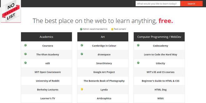 9 website hữu ích cung cấp nhiều kiến thức hay ho, ai bỏ lỡ sẽ tiếc lắm - Ảnh 4.