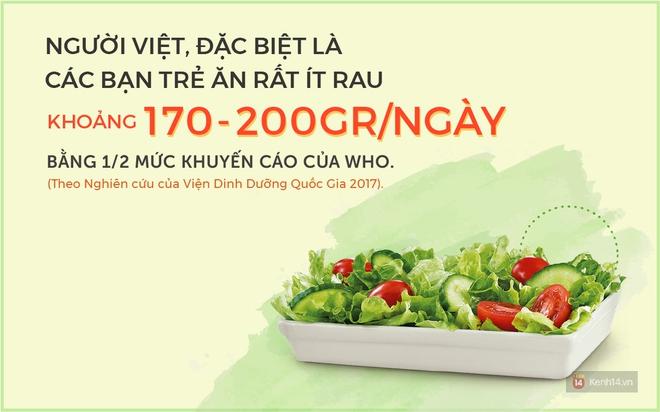 Giới trẻ Việt đang có thói quen thích ăn thịt - lười ăn rau cực kì hại mà không hề để ý - Ảnh 2.