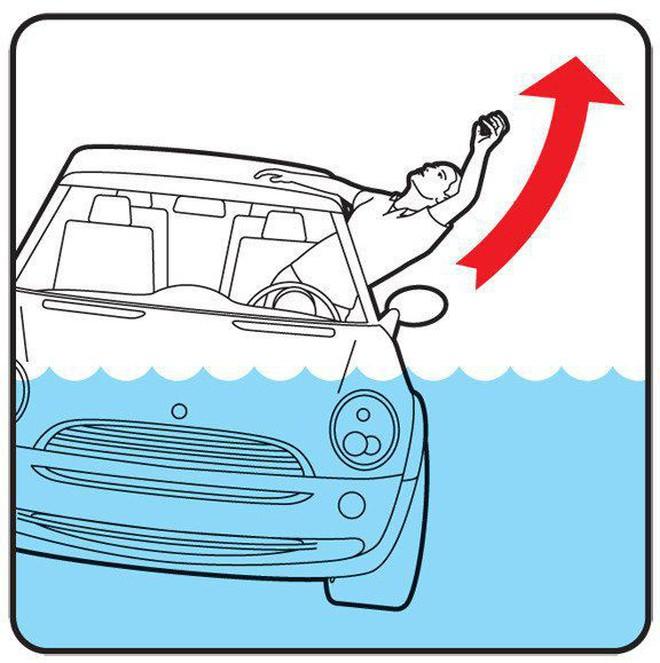 Bí kíp thoát khỏi ô tô khi chìm dưới nước - học ngay vì trên đời này chuyện gì cũng có thể xảy ra - Ảnh 4.