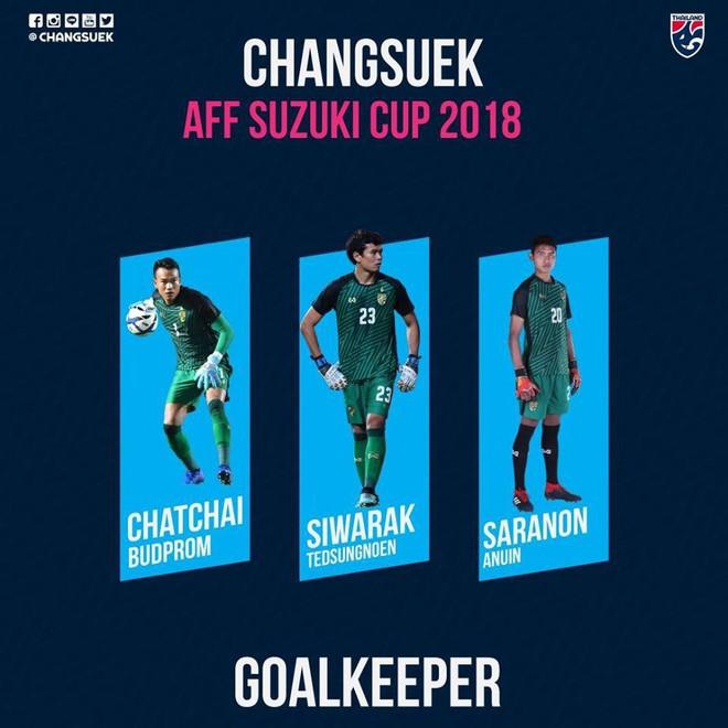 Tuyển Thái Lan chốt danh sách dự AFF Cup: Nói không với Messi Thái, đặt niềm tin vào hàng phòng ngự chuẩn châu Âu - Ảnh 3.