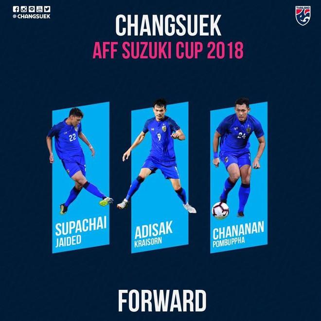 Tuyển Thái Lan chốt danh sách dự AFF Cup: Nói không với Messi Thái, đặt niềm tin vào hàng phòng ngự chuẩn châu Âu - Ảnh 6.