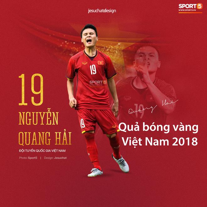 CHÍNH THỨC: Quang Hải giành quả bóng vàng Việt Nam 2018 ở tuổi 21 - Ảnh 2.