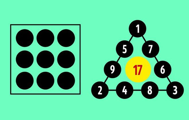 Phải thông minh lắm bạn mới giải được 6 câu đố kích thích trí não và khả năng tư duy này - Ảnh 12.