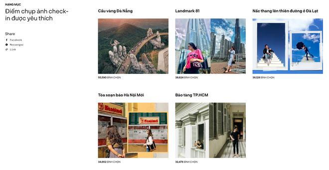 Cầu Vàng Đà Nẵng vượt mặt Landmark 81, dẫn đầu Địa điểm check-in được yêu thích nhất của WeChoice Awards 2018!  - Ảnh 1.