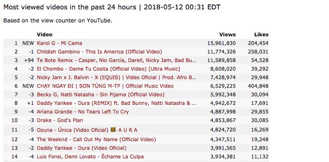 Không cần tới 12 tiếng, MV của Sơn Tùng M-TP đã No.1 Top Trending Youtube Việt Nam, Bích Phương vươn lên No.3 - Ảnh 3.