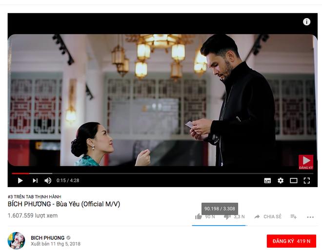Không cần tới 12 tiếng, MV của Sơn Tùng M-TP đã No.1 Top Trending Youtube Việt Nam, Bích Phương vươn lên No.3 - Ảnh 4.