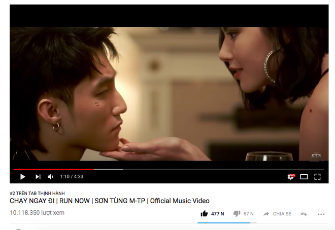 Nếu so trong bảng thành tích MV đạt 10 triệu view nhanh nhất của Kpop, MV Chạy ngay đi Sơn Tùng M-TP chỉ đứng sau BTS - Ảnh 2.