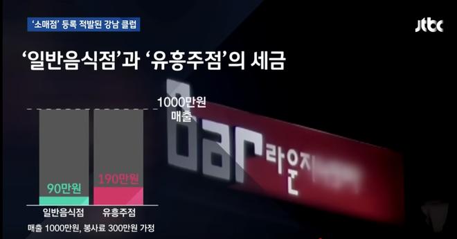 Thân cô thế cô: YG Entertainment đang solo với tất cả các đài lớn từ SBS, MBC, KBS, jTBC cho đến Dispatch! - Ảnh 8.