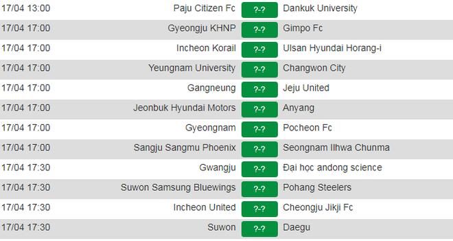 Fan Công Phượng hãy bình tĩnh, Incheon United khởi đầu bết bát là... chuyện bình thường - Ảnh 3.