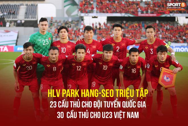 Chốt danh sách tuyển Việt Nam dự Kings Cup: Nhiều ngôi sao vắng mặt - Ảnh 1.