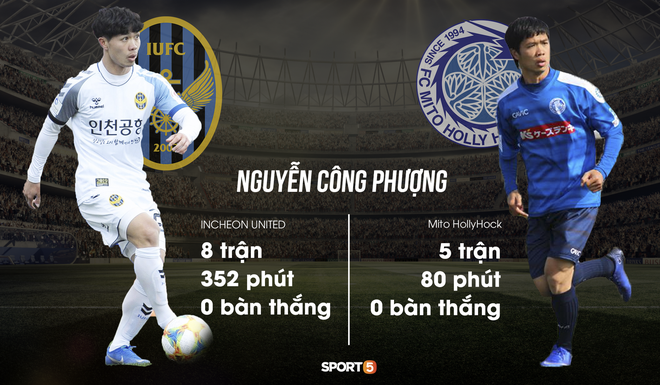 Công Phượng là người đầu tiên trong lịch sử bóng đá Việt Nam  làm được điều này khi sang Bỉ thi đấu - Ảnh 2.
