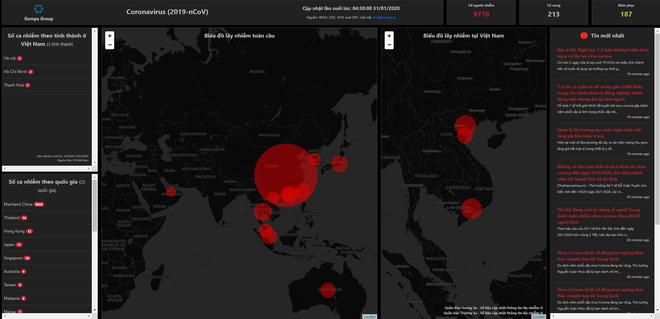 2 website theo dõi virus corona trực tiếp mọi diễn biến, cập nhật lập tức dữ liệu trên toàn cầu - Ảnh 3.