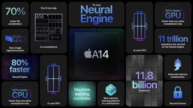 Trang chủ Apple đóng cửa trước giờ mở đặt trước iPhone 12 - ảnh 3