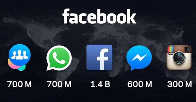 Messenger lại có thêm tính năng mới, nhưng ai nhân phẩm phải cao lắm mới có được! - Ảnh 1.