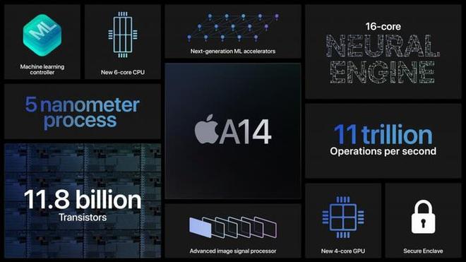 Biết trước sẽ bị các hãng khác troll mình, Apple đã đi trước một bước cà khịa cả thế giới Android - ảnh 6