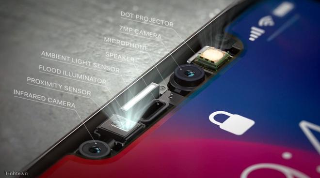 Apple có thể sẽ cho ra mắt một chiếc iPhone với cảm biến Touch ID dưới màn hình - ảnh 3
