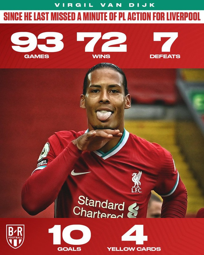 Trung vệ hay nhất thế giới của Liverpool phẫu thuật đứt dây chằng, nguy cơ lớn nghỉ hết mùa - ảnh 3