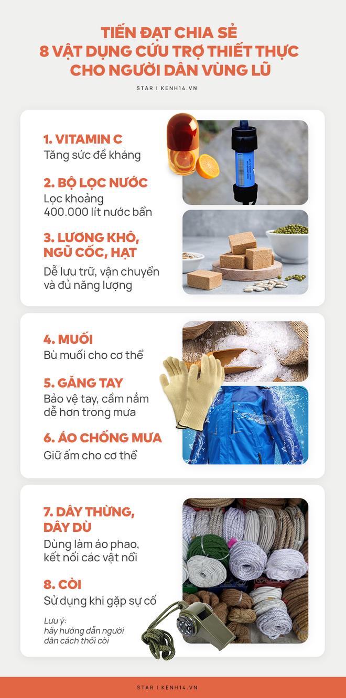 Không chỉ mỳ tôm, Tiến Đạt chỉ ra 8 vật dụng thiết thực để cứu trợ miền Trung: Danh sách được đông đảo công chúng đồng tình! - ảnh 1