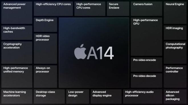 iPhone 12 sẽ có chip mới, nó mạnh đến cỡ nào? - Ảnh 5.