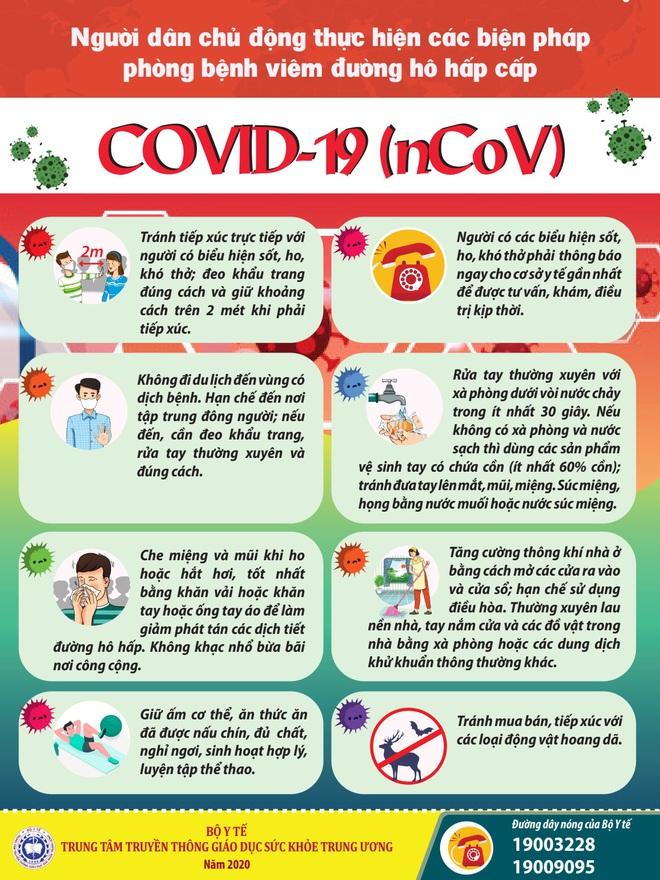 Cẩm nang đi đâu thời COVID-19: Bí kíp an toàn trước dịch bệnh của các chuyên gia - Ảnh 4.