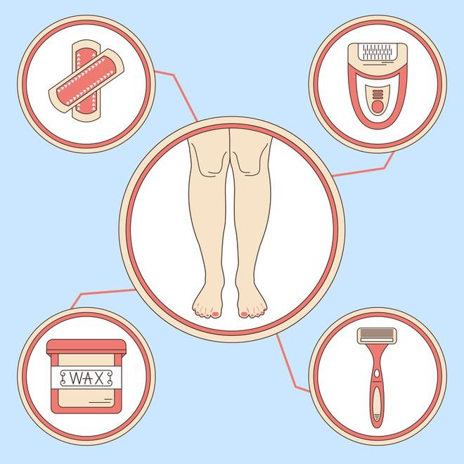Ở nhà tự wax lông, cẩn thận với những hành động tẩy lông sai cách khiến làn da dễ bị tổn thương - ảnh 1