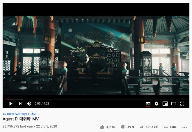 SUGA (BTS) ra mixtape bất ngờ vẫn lọt top 5 album nhiều No.1 iTunes nhất cùng BTS và RM, thành tích YouTube đánh bại j-hope mảng solo - ảnh 1