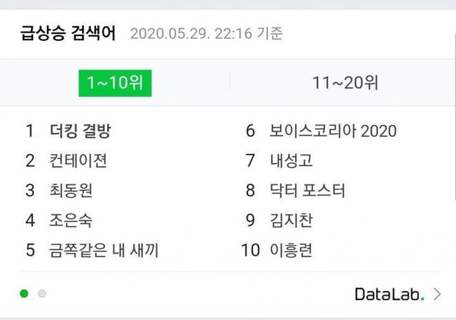 Quân Vương Bất Diệt leo thẳng top 1 tìm kiếm xứ Hàn vì không chiếu, phim tuyên truyền chống Covid-19 nhanh chóng thế chỗ sau 1 tiếng - ảnh 1