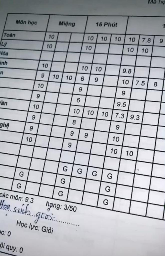 Nữ sinh Nhân văn đi học toàn điểm 9, 10 - ảnh 3