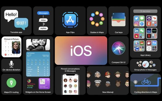 Giao diện trên iOS 14 được thay đổi nhiều