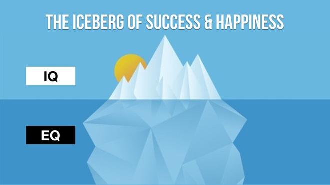 5 Bước giúp tăng chỉ số EQ: Muốn sớm thành công, làm lãnh đạo giỏi nên tham khảo ngay! - ảnh 3