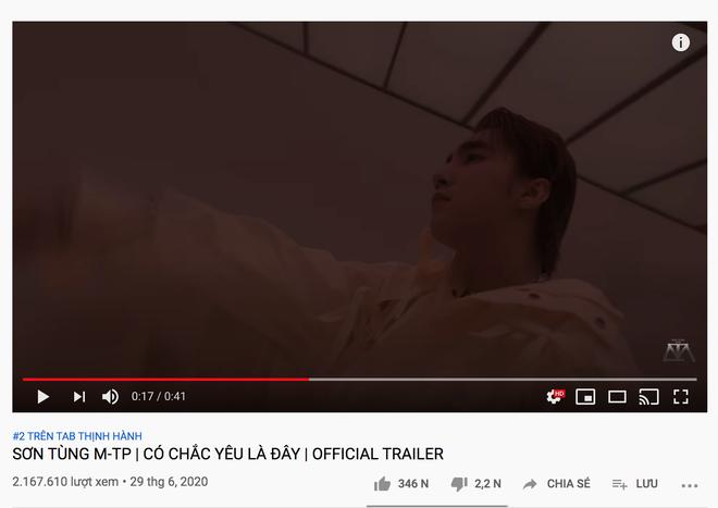 Sơn Tùng M-TP phi thẳng #2 trending đe doạ BLACKPINK, fan cật lực cày view vì chờ đợi quá lâu và các thành tích sau 11 tiếng ra trailer MV mới - Ảnh 13.