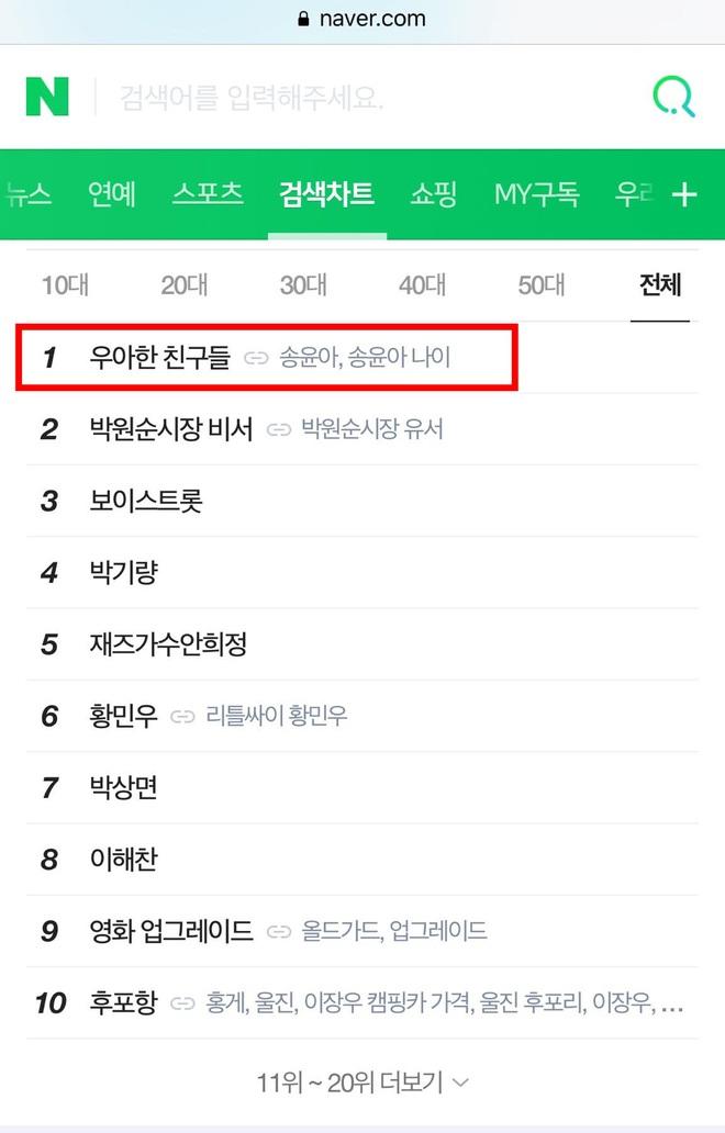 Vừa lên sóng tập đầu, Hội Bạn Cực Phẩm lập tức lọt top từ khóa hot nhất xứ Hàn - ảnh 1