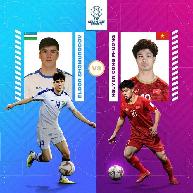 CĐV hết mình, Công Phượng vẫn thua ở bán kết cuộc bầu chọn cầu thủ được yêu thích nhất Cúp châu Á - ảnh 1