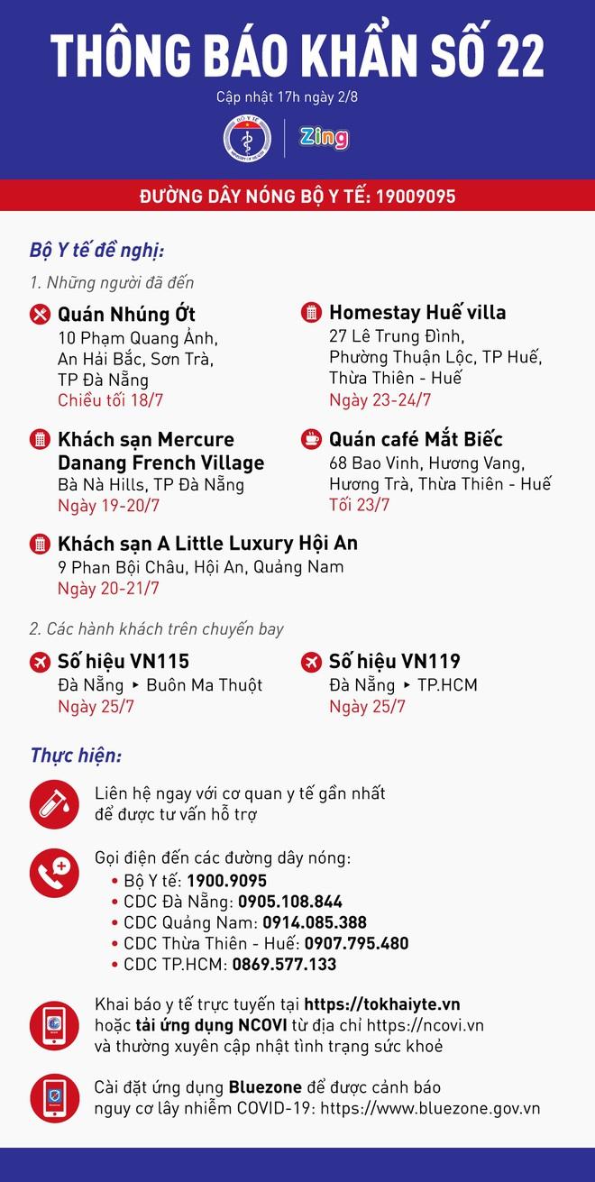 Thông báo khẩn số 22: Bộ Y tế yêu cầu những người từng đến các quán ăn, khách sạn và chuyến bay sau cần liên hệ ngay với cơ sở y tế - ảnh 1
