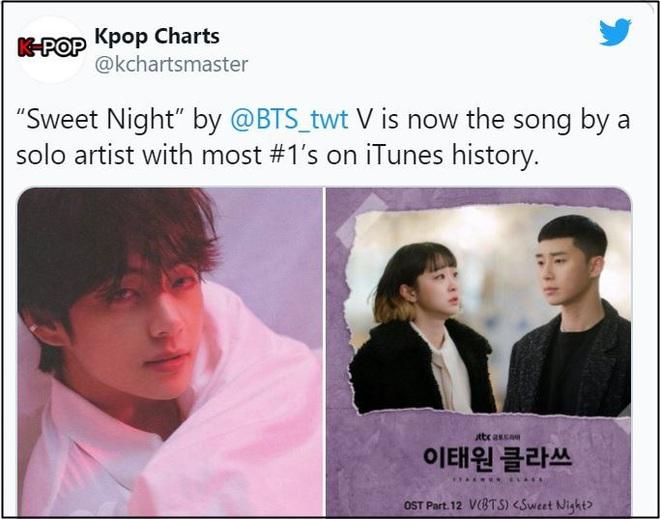 Vừa phá kỉ lục của Adele chưa lâu, V (BTS) đã trở thành nghệ sĩ solo Hàn Quốc đầu tiên trong lịch sử đạt vị trí #1 trên iTunes Nhật Bản - ảnh 1