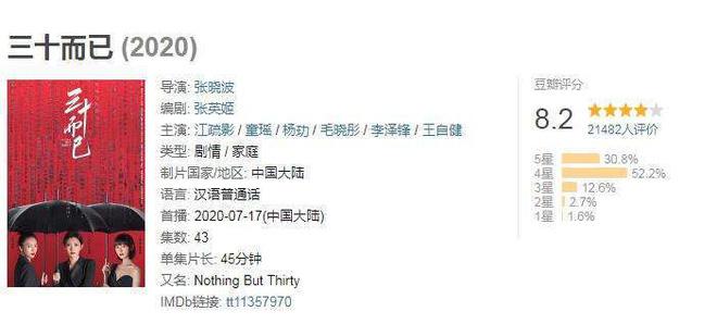 30 Chưa Phải Là Hết rò rỉ bản full, điểm Douban giảm mạnh vì cái kết nhạt nhẽo - ảnh 1