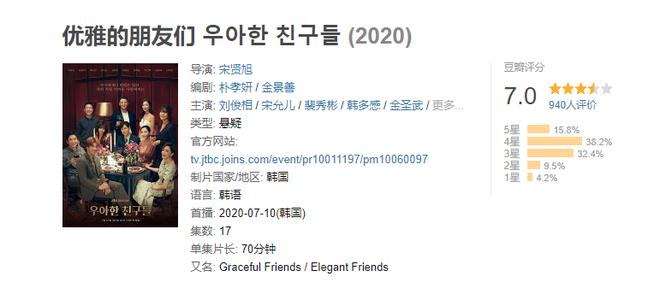 Phim của Lee Jun Ki được fan Trung chấm điểm cao phát ngất, soán ngôi luôn Điên Thì Có Sao - ảnh 4
